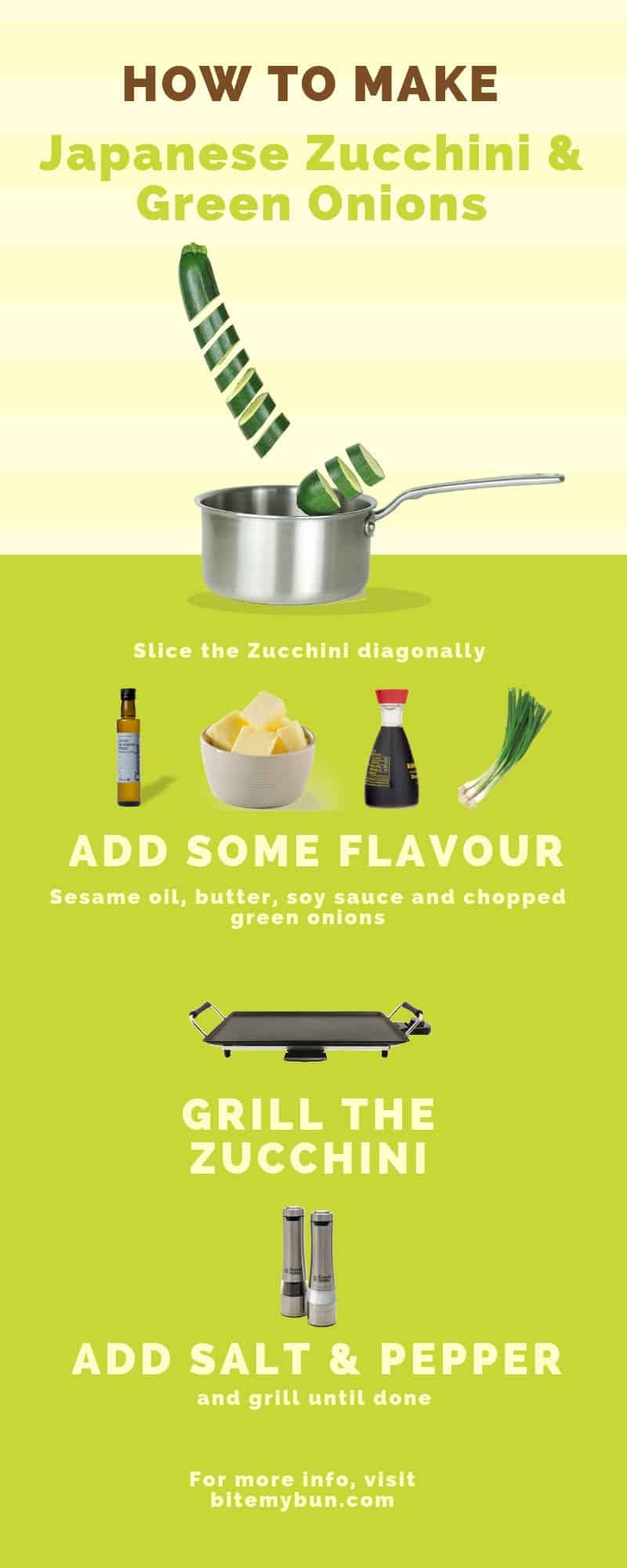 How to make Japanese Zucchini and Onions infographic