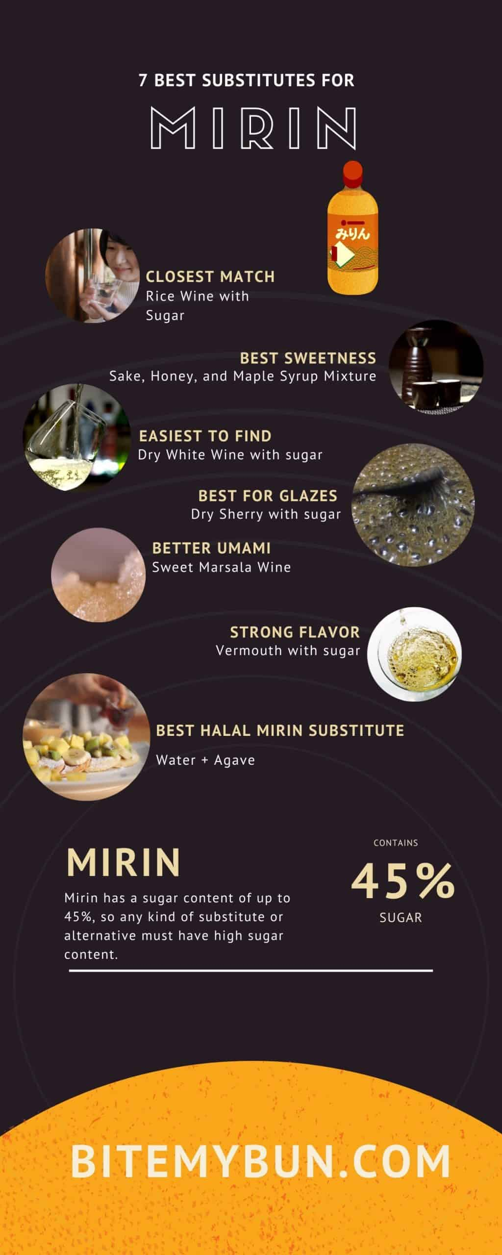 Best substitutes for mirin in glazes and sauces